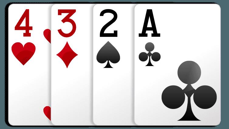 Reihenfolge Pokerblätter